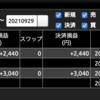 円高ってなんですか?