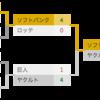 【新機能】トーナメント表を画像でダウンロードできるようになりました!