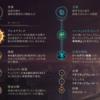 現パッチのビルド(2019/3/14)