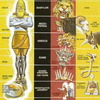 第3章 聖書の歴史観と終末論