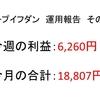 2018年7月第3周目(7/16~7/20)の運用利益【ループイフダン】