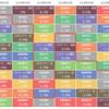2018年9月度リターン1位のアセットクラス:コモディティ・原油 +5.0% / 最下位:国内債券 -0.3%
