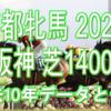 【京都牝馬 2021】過去10年データと予想