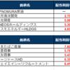 【2020年8月版】資産ポートフォリオ公開②