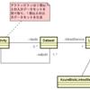 Azure Data Factory のざっくり概念