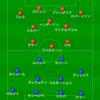 CL グループリーグ第5節 PSGvsリヴァプール