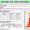 台風10号の進路がわかってきたゾ!(津波は14メートル!?)
