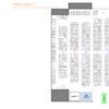 陸海空魔合同演習六戦目&スーパーヒロインタイム2018秋&他ビッグサイトイベント サークル名入り配置図