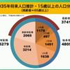 2035年には半分が独身者だって!? それって日本やばくないか?