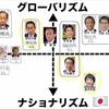 ここ数日日本株が連日上昇しているのは、高市さんが総理になってもよいという話では?