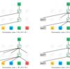 XLNet①(論文のAbstractの確認)|言語処理へのDeepLearningの導入の研究トレンドを俯瞰する #9