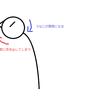 「良い姿勢」をとるために、あごは引くべき?…姿勢について図解してみた。