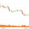 仮想通貨って破綻するの?