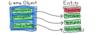 【Unity】GameObjectもECSも使いたい Hybrid ECSについて