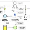 コレクチム軟膏®の作用機序を図解してみました