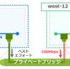 新機能 プライベートブリッジの帯域確保 - 安定した帯域が必要なシステムを異なるゾーン・リージョン間で構築可能になりました