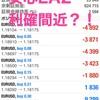 11/11 自動売買の結果と爆益間近?!