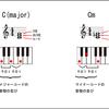 臨時音楽理論講座「 メジャーコードとマイナーコード 」