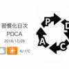 忘年会はお酒による脱水状態対策を念入りに[習慣化日次PDCA 2018/12/26]