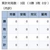 社労士試験対策☆対戦学習/社労士過去問ランド
