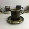 フィンランドの陶器ブランドといえばアラビア社!そして定番アイテムをご覧下さい!