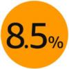 【5/31~6/2】Amazonタイムセール祭りでポイント最大8.5%!