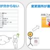 """バージョン管理システム""""Git""""はじめの一歩【前編】"""