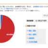 09/03(土) ポートフォリオ一覧  第36週目