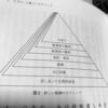 新しいマズローのピラミッド ダグラス・ケンリック『野蛮な進化心理学』を読む