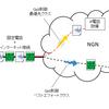 「AsahiNet 光」の仕組みと「AsahiNet 光電話」のシステム構成