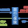 円高にも強い株式投資~金融株による疑似金利トレーディング~