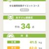 目標達成!!