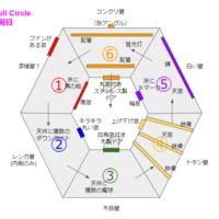 V6「Full Circle」MVに散りばめられた過去楽曲のモチーフ考察