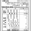 グループエム・ジャパン株式会社 令和2年期決算公告