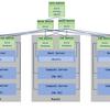 Test Everything: データセンター仮想化と自動テストの取り組み