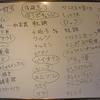 6/24(日)Digiland CREATORS 作曲ワークショップ 開催レポート