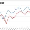 国内の新型コロナウイルス感染症週間新規陽性者数88,033人、死亡者数77人 (2021/7/31-8/6)/国内陽性者数累計が100万人を突破。東京五輪は空しく終わり、医療崩壊がこれから深刻化