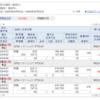 4/3株式トレード経過