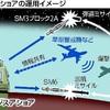 陸上イージスで巡航ミサイル迎撃…中国に危機感