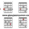 ジプシージャズギター入門15〜リズムギターアドリブ練習〜必須ギターコードwithタブ譜