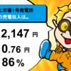 千葉県睦沢町1号・2号発電所、前田塾1号発電所の1月度分売電収入を分配しました