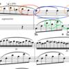 ショパン「ノクターン1番 op.9-1」〜ピアノ曲 楽曲分析〜