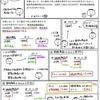 【問題編60】決算(売上原価の算定)