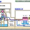MIT原子力理工学部による改訂版・福島第一原発事故解説