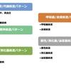 研究にまつわるストーリー:日本におけるマルチモビディティの実態とパターン