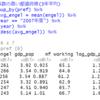 都道府県別のエンゲル係数のデータの分析3 - R言語で都道府県のエンゲル係数ランキングを作る。