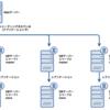 MySQL 5.7のマルチソースレプリケーションを活用する - 無停止でシャーディングを解消