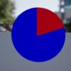 UE4 マテリアルで円グラフを作る