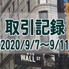 2020/9/7週の米国株オプション取引(確定利益$155、含み損$-6,130)