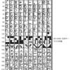 文字コード表文書(Ver1.1まで)
